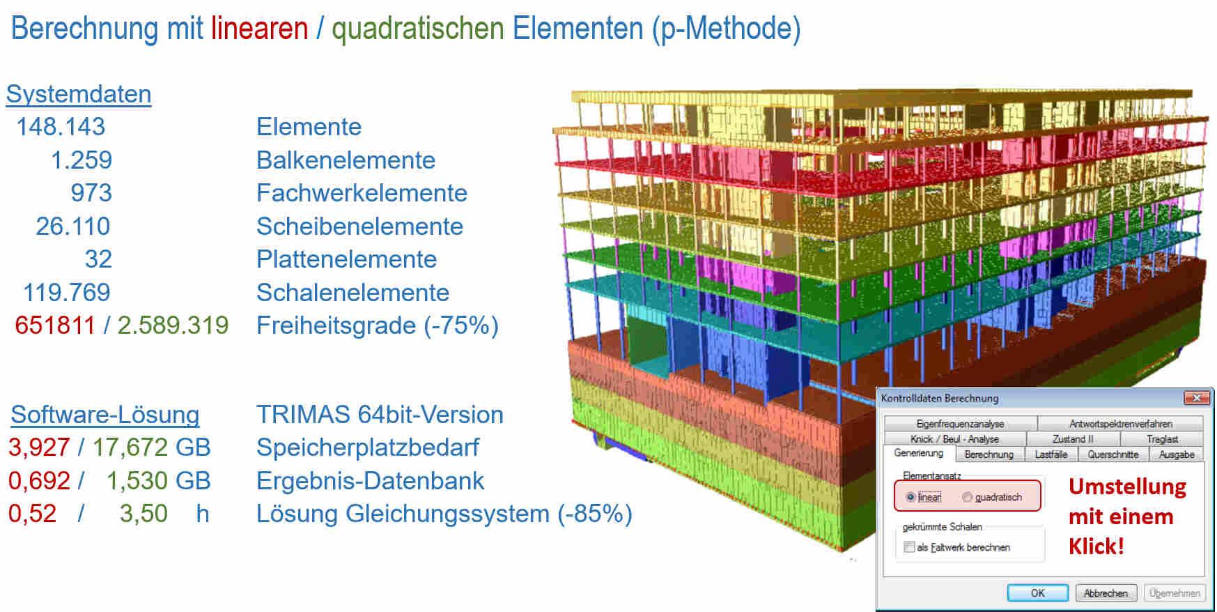 Trimas rahmen r umliches stabtragwerk fem system rib for Finite elemente analyse fur ingenieure pdf