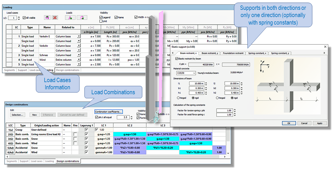 Best Sfd Reinforced Concrete Column Option Fire Design Rib Software