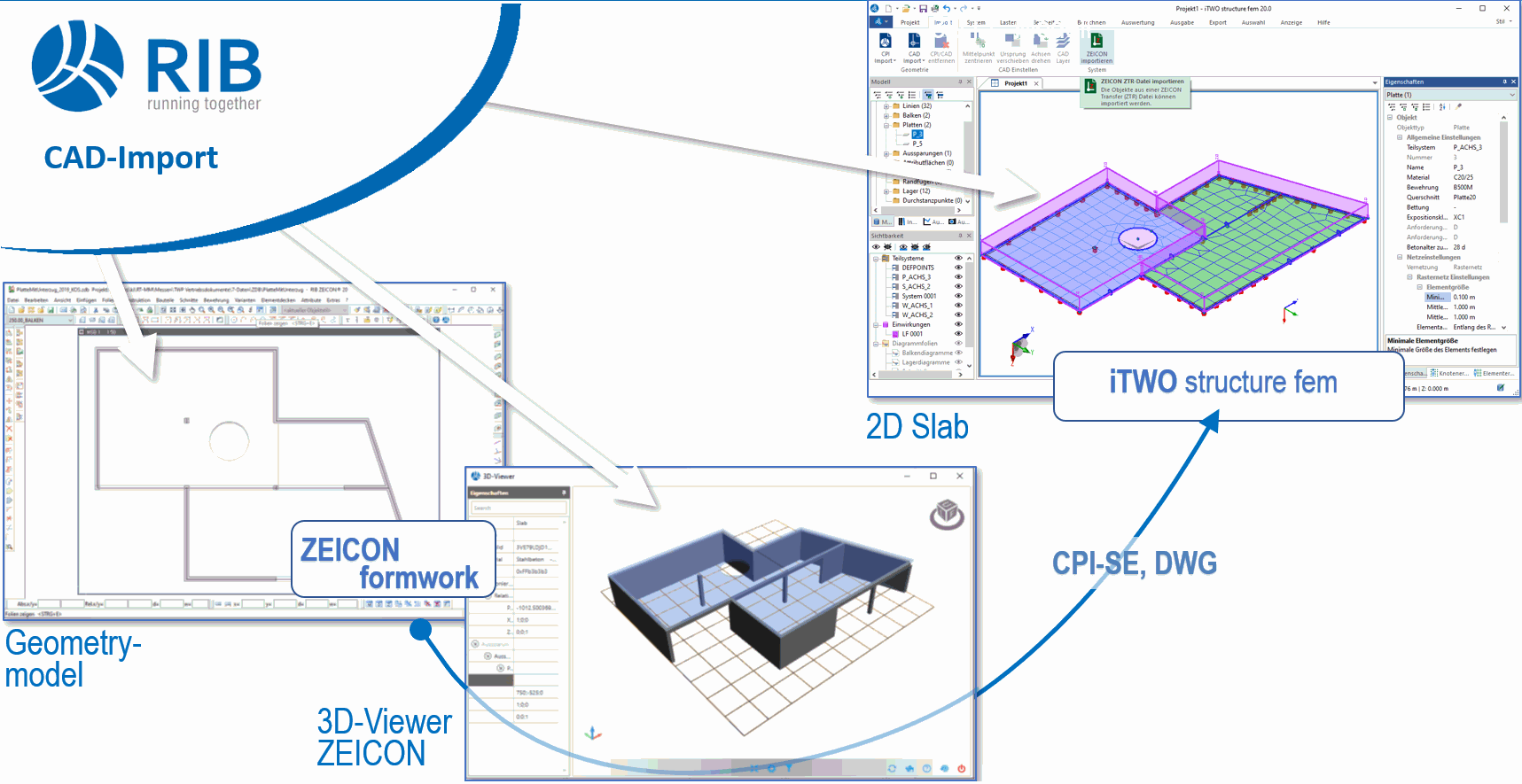 ITS fem Slab Package – Data transfer from CAD to iTWO structure fem