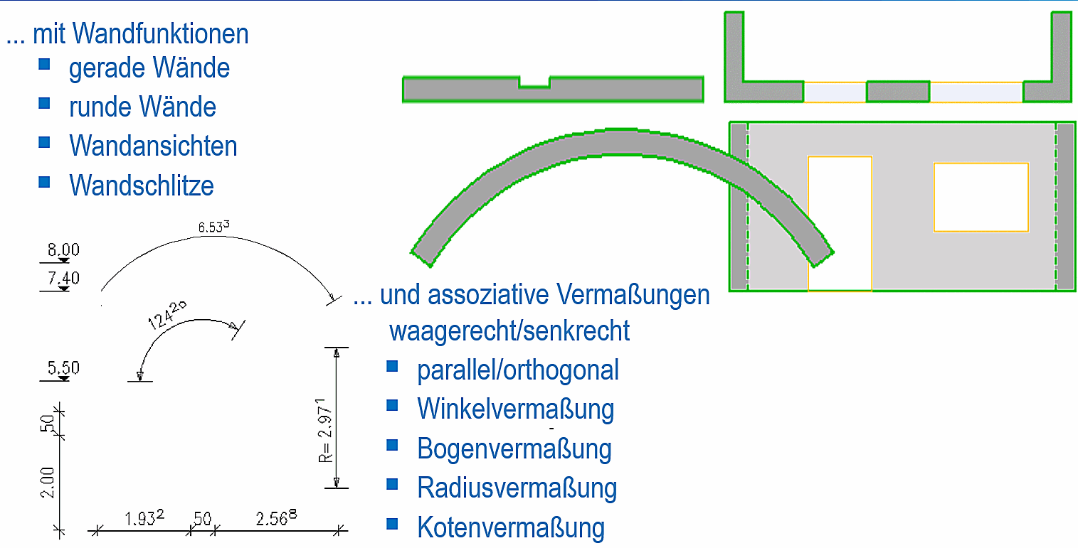 ZEICON – komfortable Wandkonstruktion